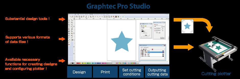 Graphtec Pro Studio 2